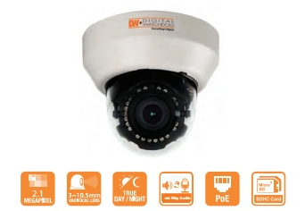 Office Surveillance Cameras